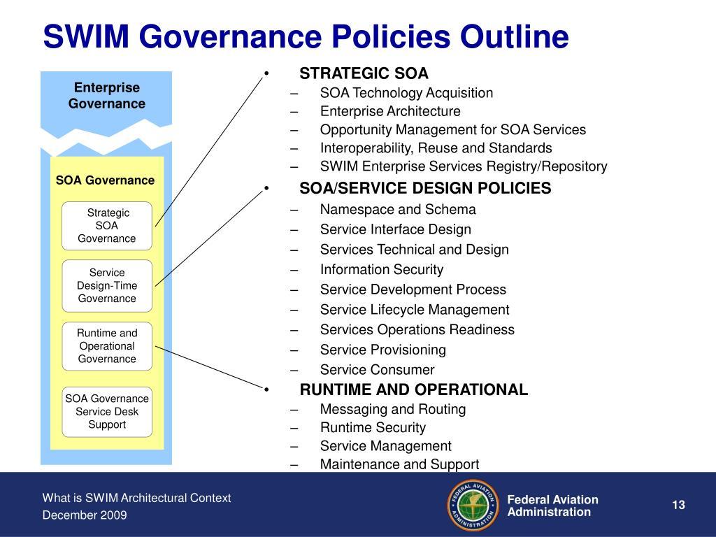 SWIM Governance Policies Outline