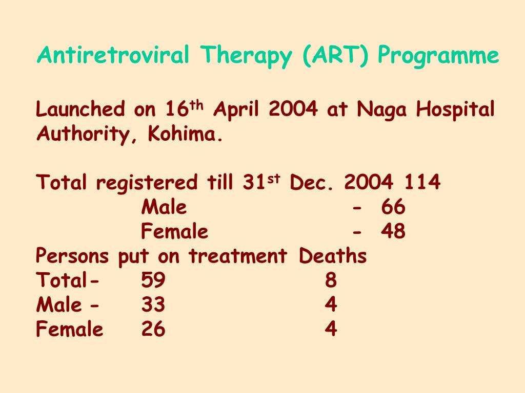 Antiretroviral Therapy (ART) Programme