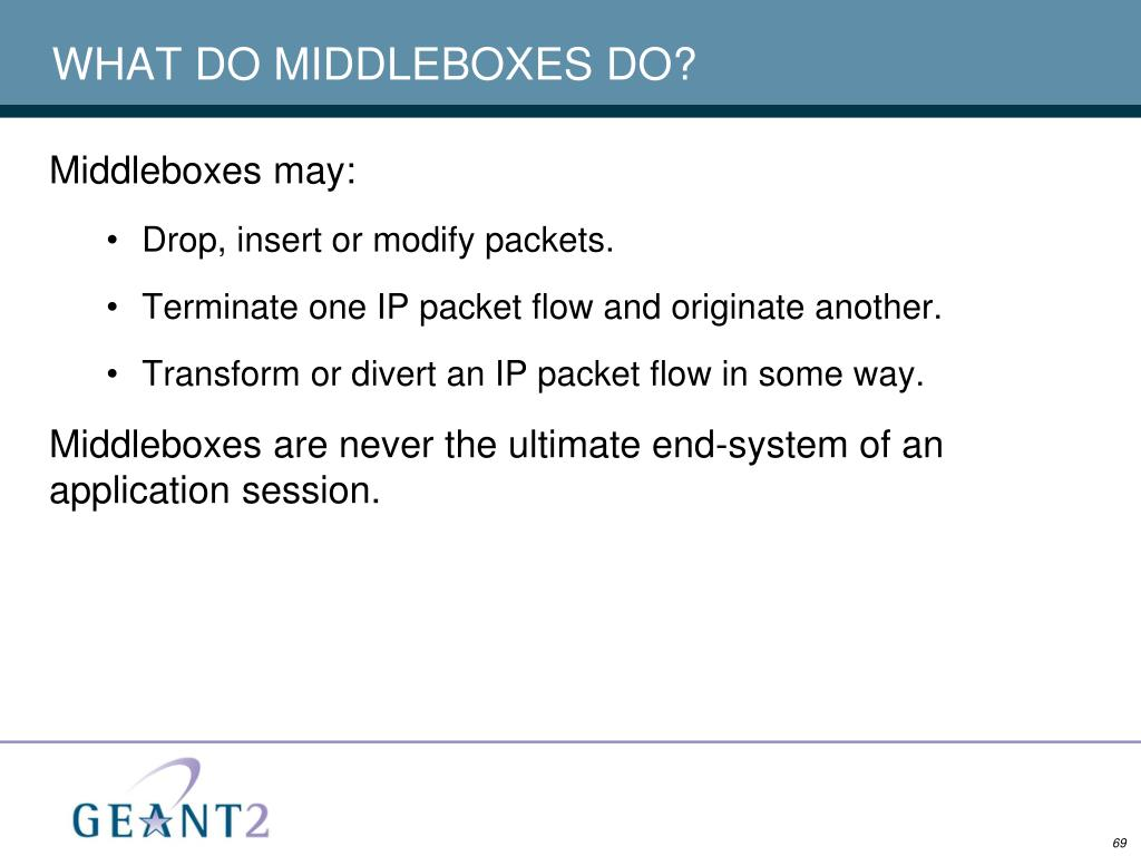 WHAT DO MIDDLEBOXES DO?