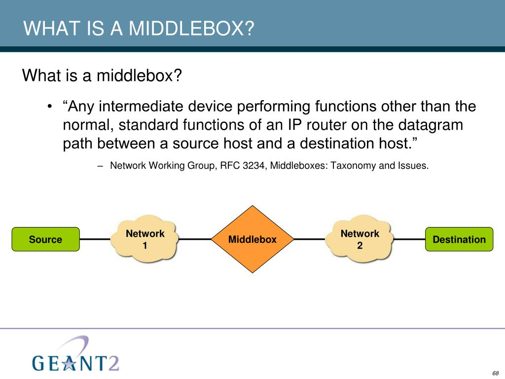 WHAT IS A MIDDLEBOX?