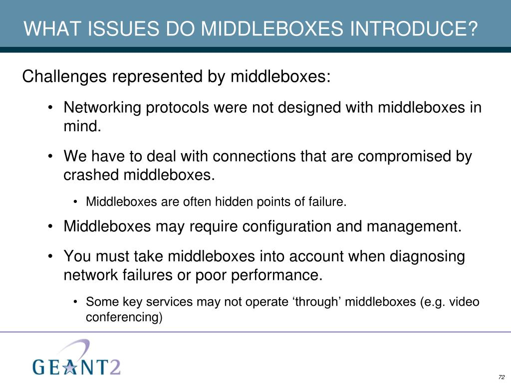 WHAT ISSUES DO MIDDLEBOXES INTRODUCE?