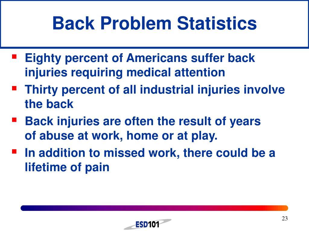 Back Problem Statistics