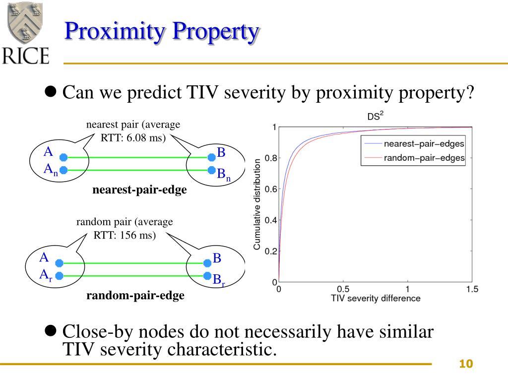 nearest pair (average RTT: 6.08 ms)