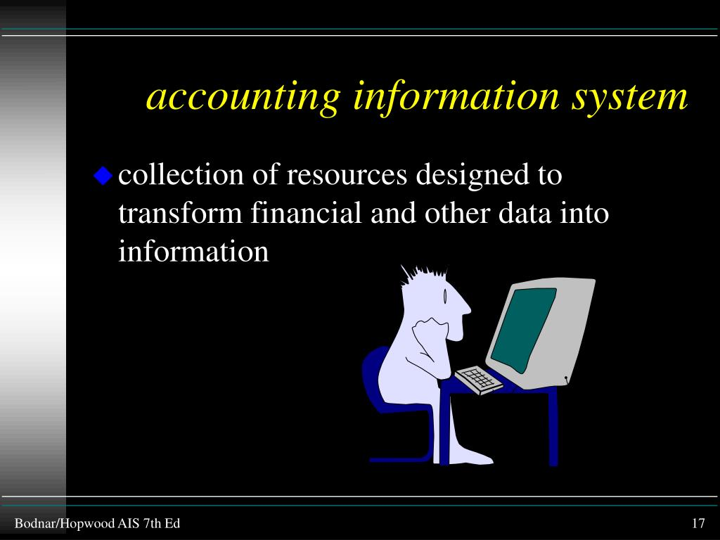 accounting information system