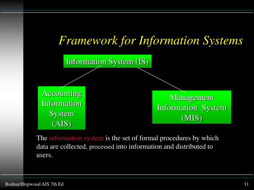 Framework for Information Systems
