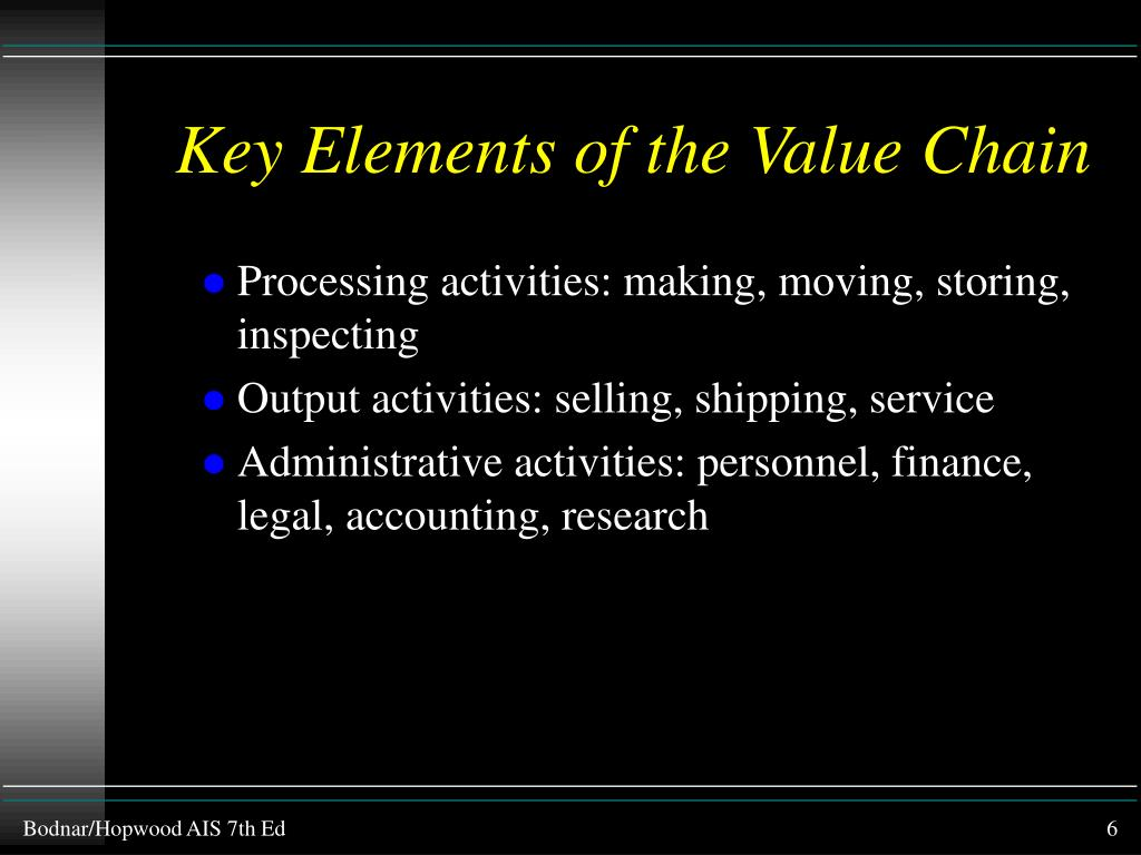 Key Elements of the Value Chain