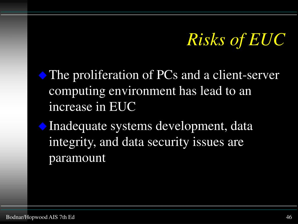 Risks of EUC