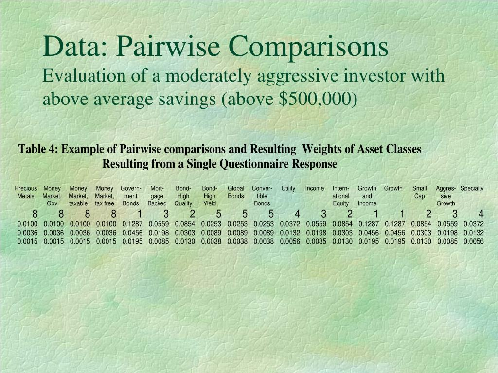 Data: Pairwise Comparisons