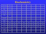 biochemistry28