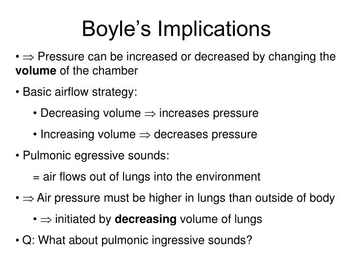 Boyle's Implications