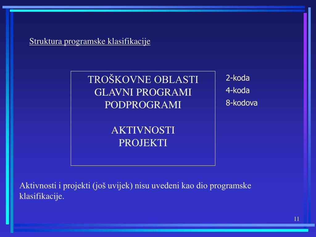 Struktura programske klasifikacije