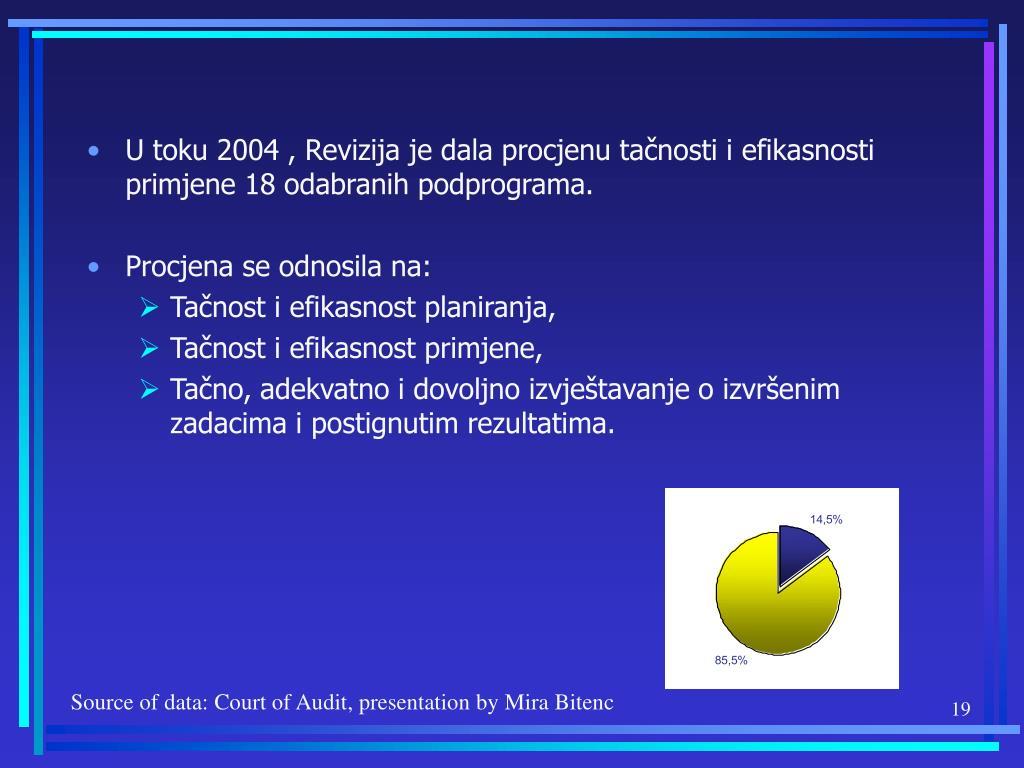U toku 2004
