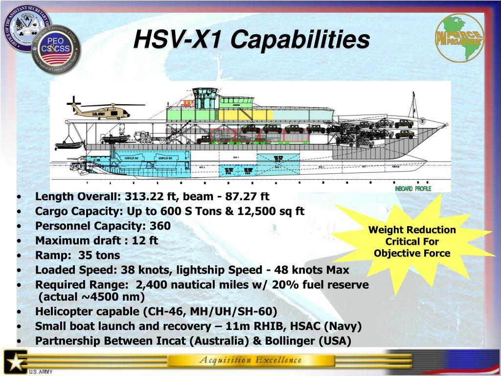 HSV-X1 Capabilities