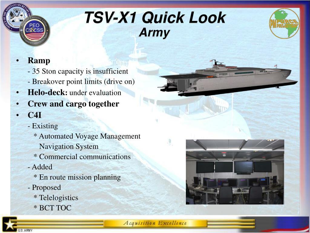 TSV-X1 Quick Look