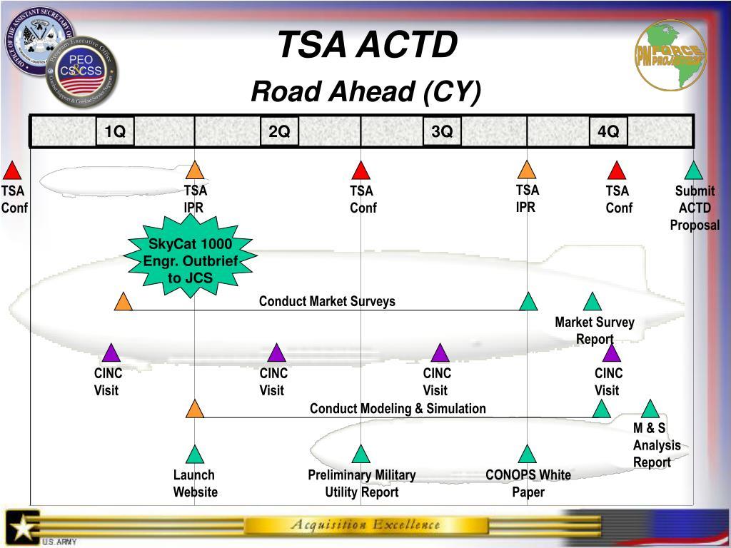 TSA ACTD
