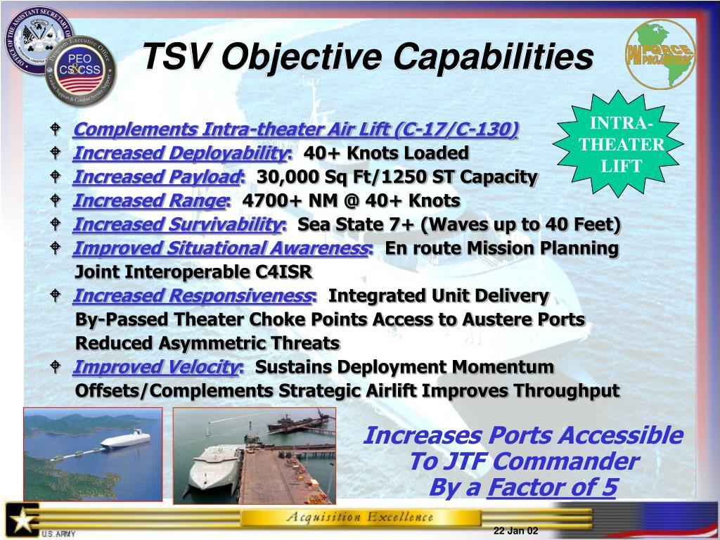 TSV Objective Capabilities
