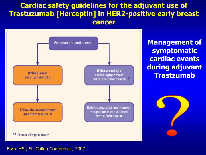 Cardiac safety guidelines for the adjuvant use of Trastuzumab [Herceptin] in HER2-positive early breast cancer