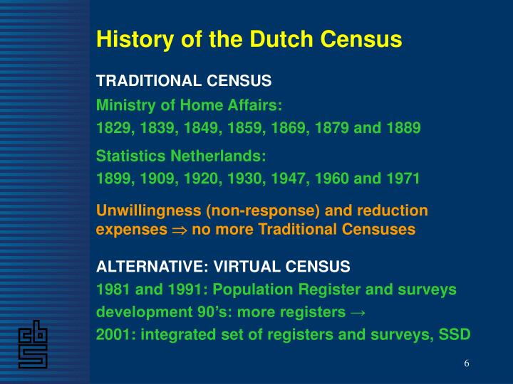 History of the Dutch Census