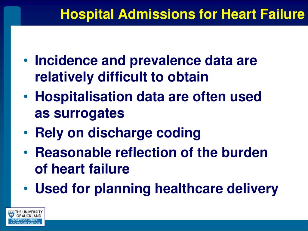 Hospital Admissions for Heart Failure