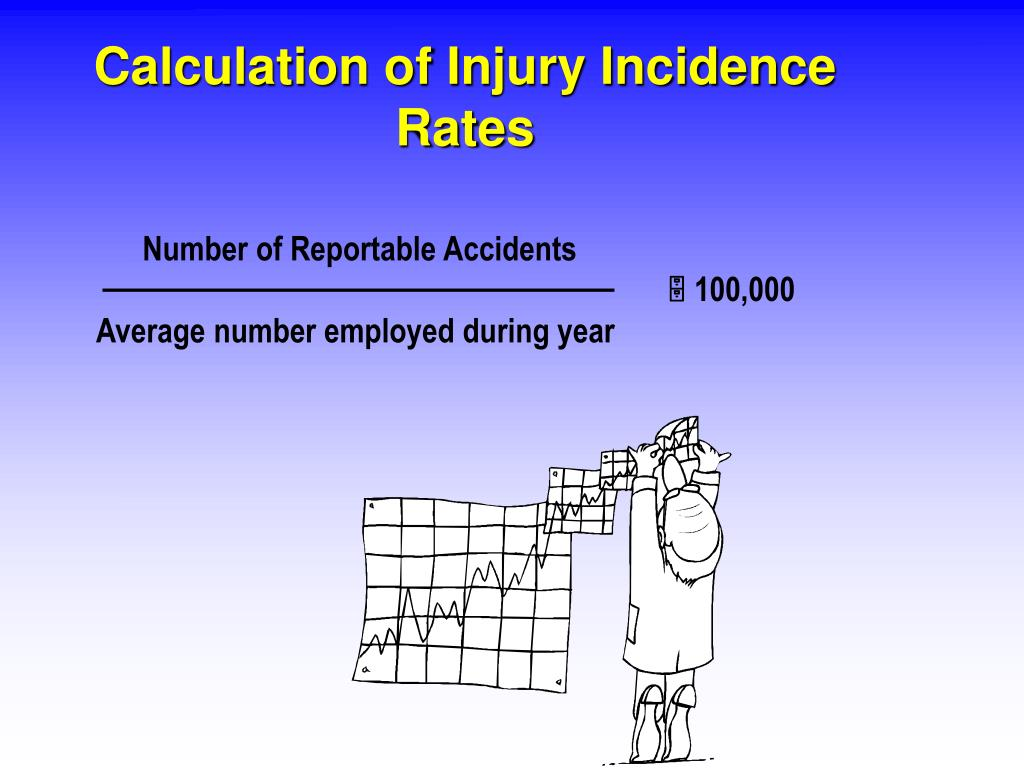 Calculation of Injury Incidence Rates