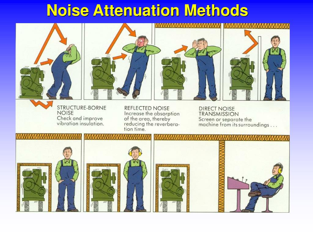 Noise Attenuation Methods