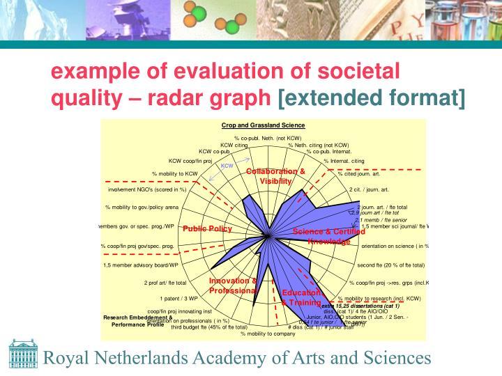 example of evaluation of societal quality – radar graph