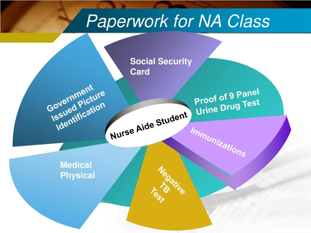 Paperwork for NA Class