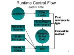 runtime control flow just in time