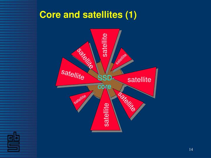 Core and satellites (1)