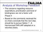 analysis of workshop feedback11