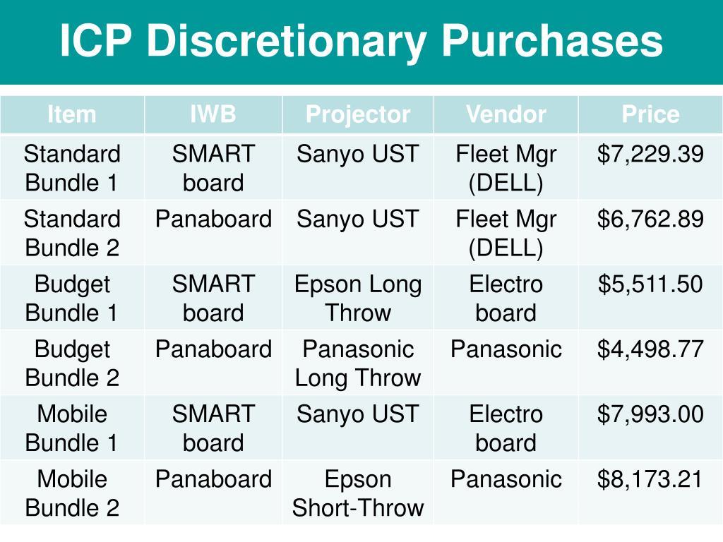 ICP Discretionary Purchases