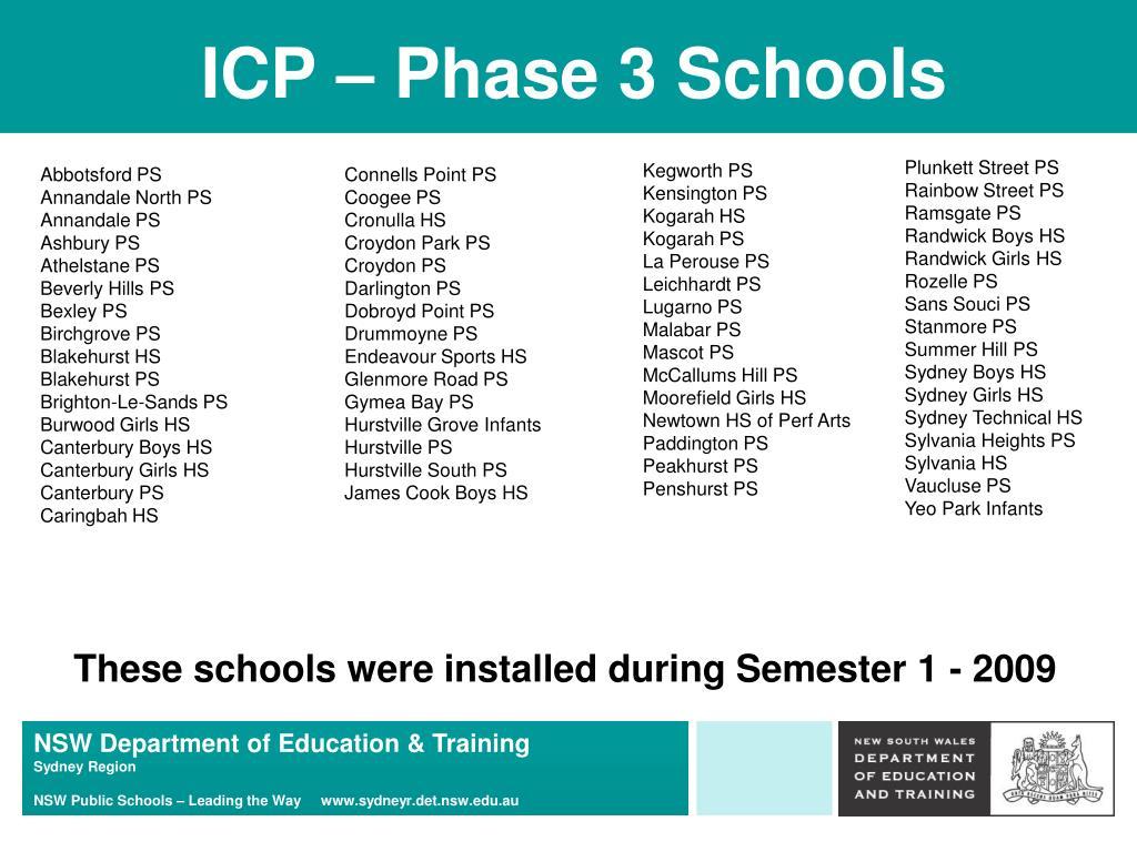 ICP – Phase 3 Schools
