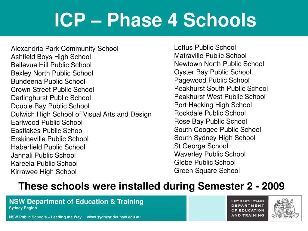 ICP – Phase 4 Schools