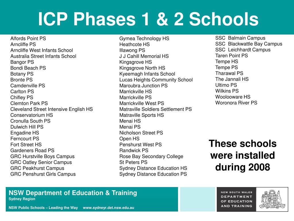 ICP Phases 1 & 2 Schools