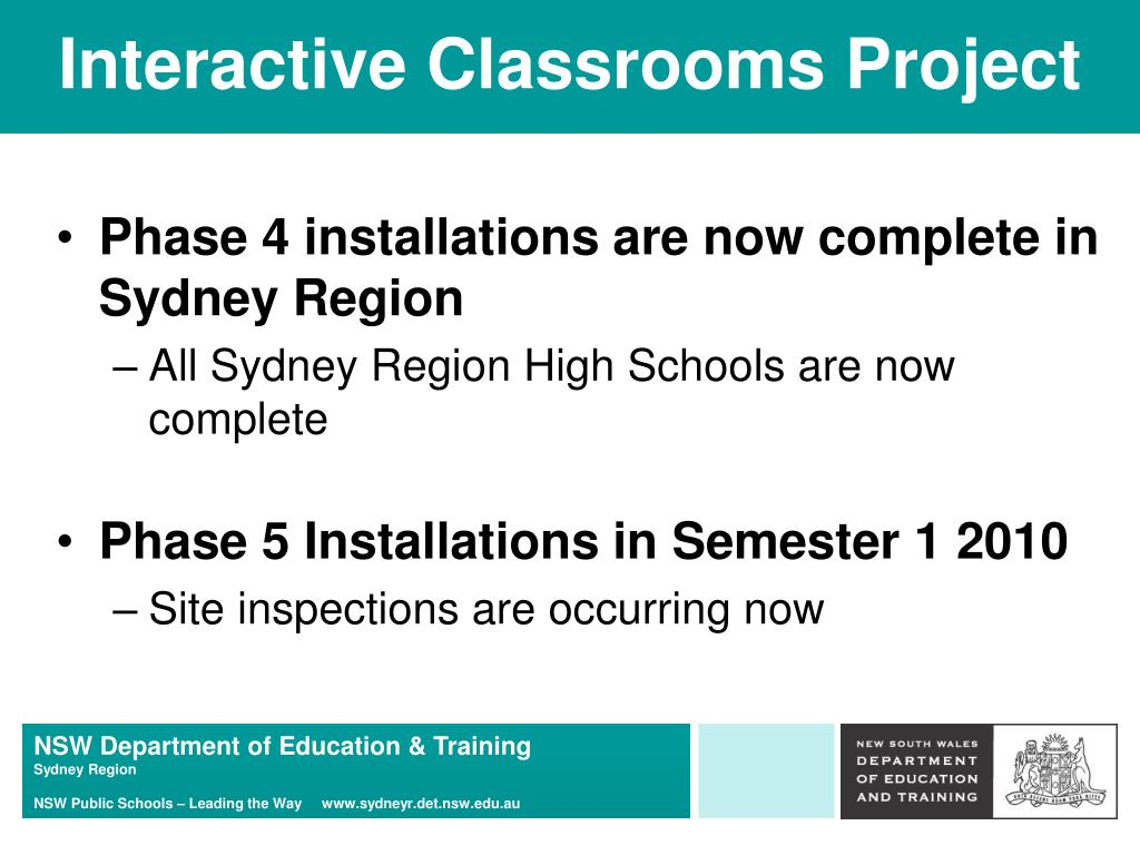 Interactive Classrooms Project