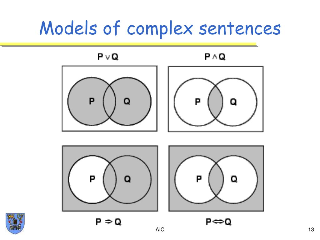 Models of complex sentences