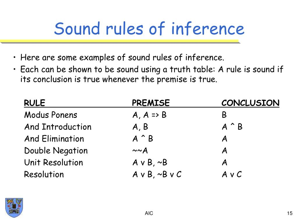 Sound rules of inference