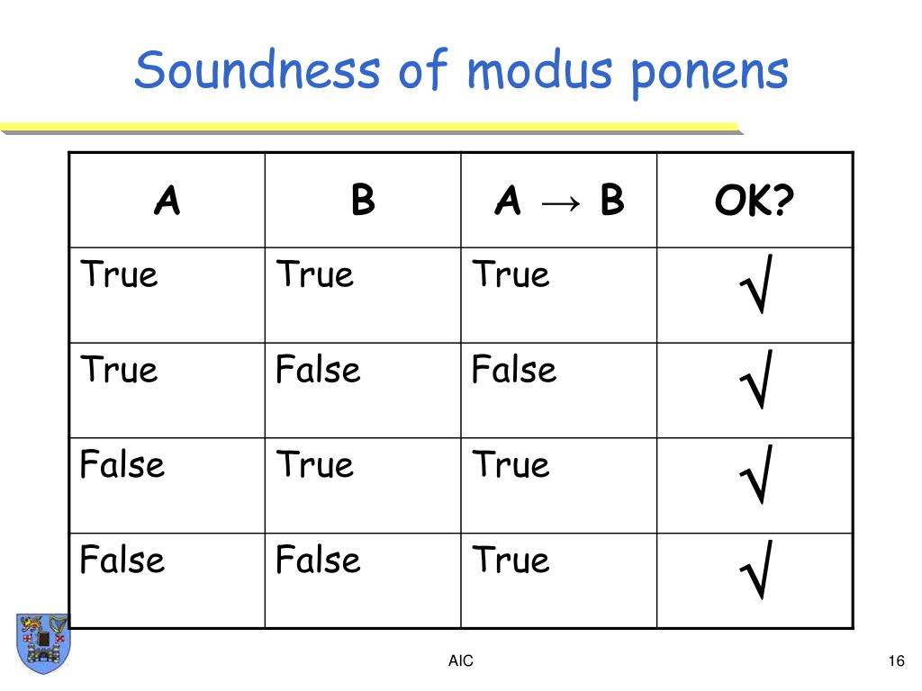 Soundness of modus ponens