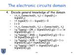 the electronic circuits domain46