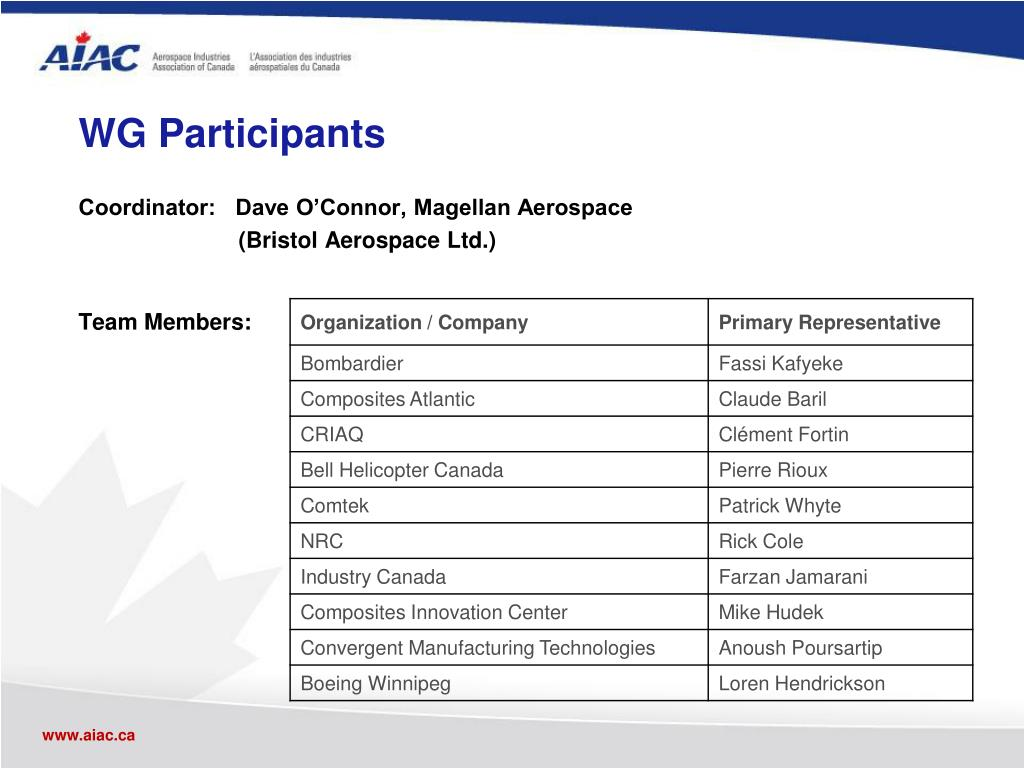 WG Participants
