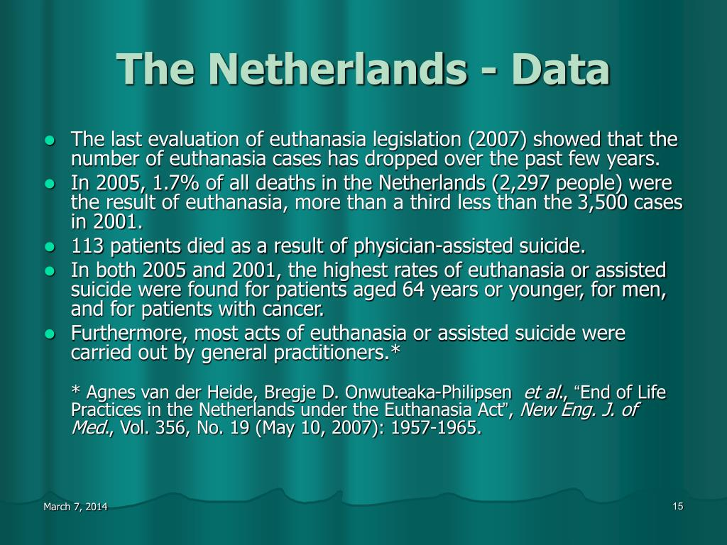 The Netherlands - Data