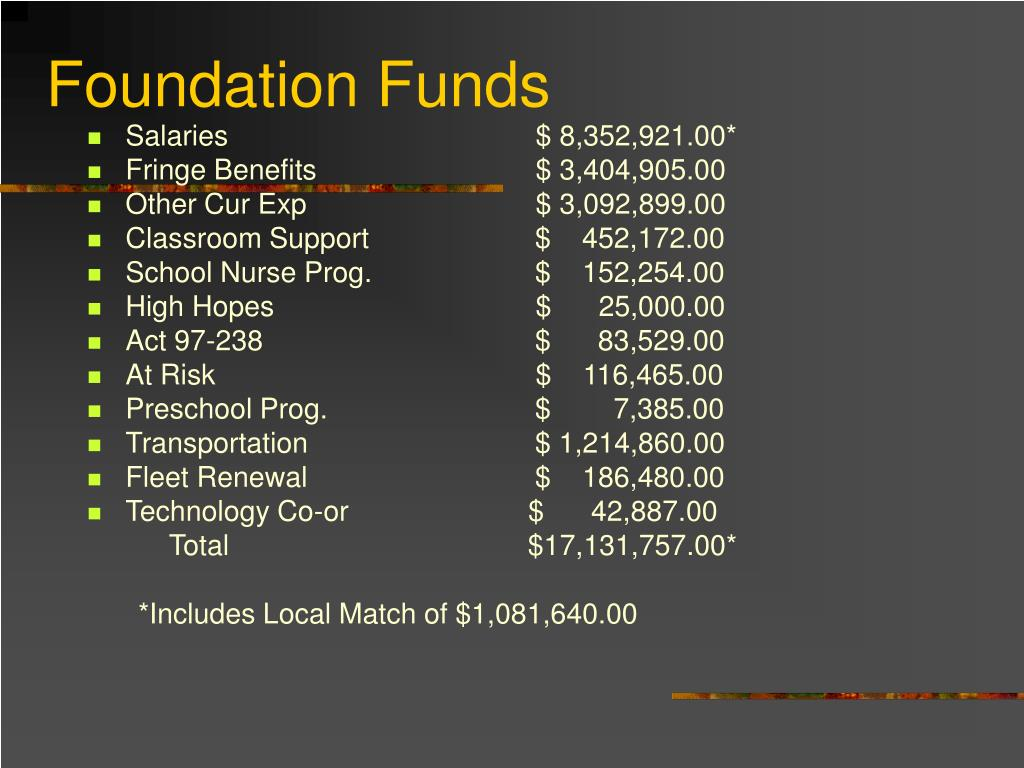 Foundation Funds