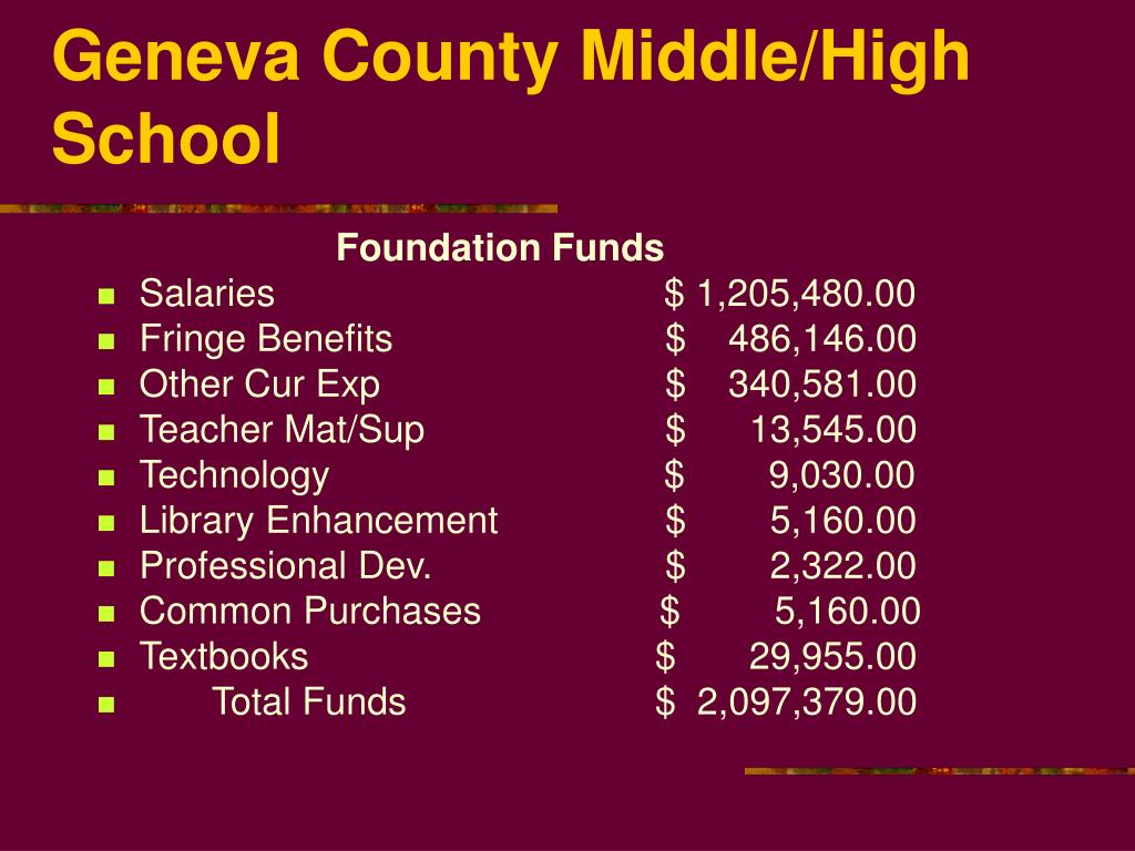 Geneva County Middle/High School