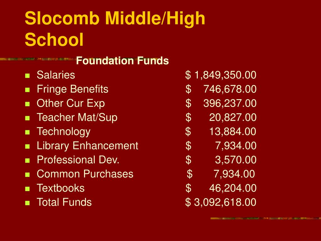 Slocomb Middle/High School