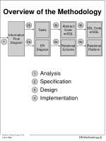 overview of the methodology