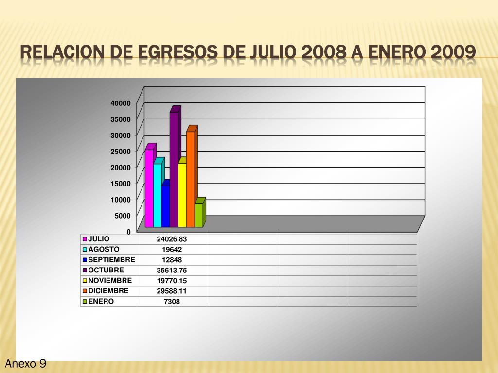 RELACION DE EGRESOS DE JULIO 2008 A ENERO 2009