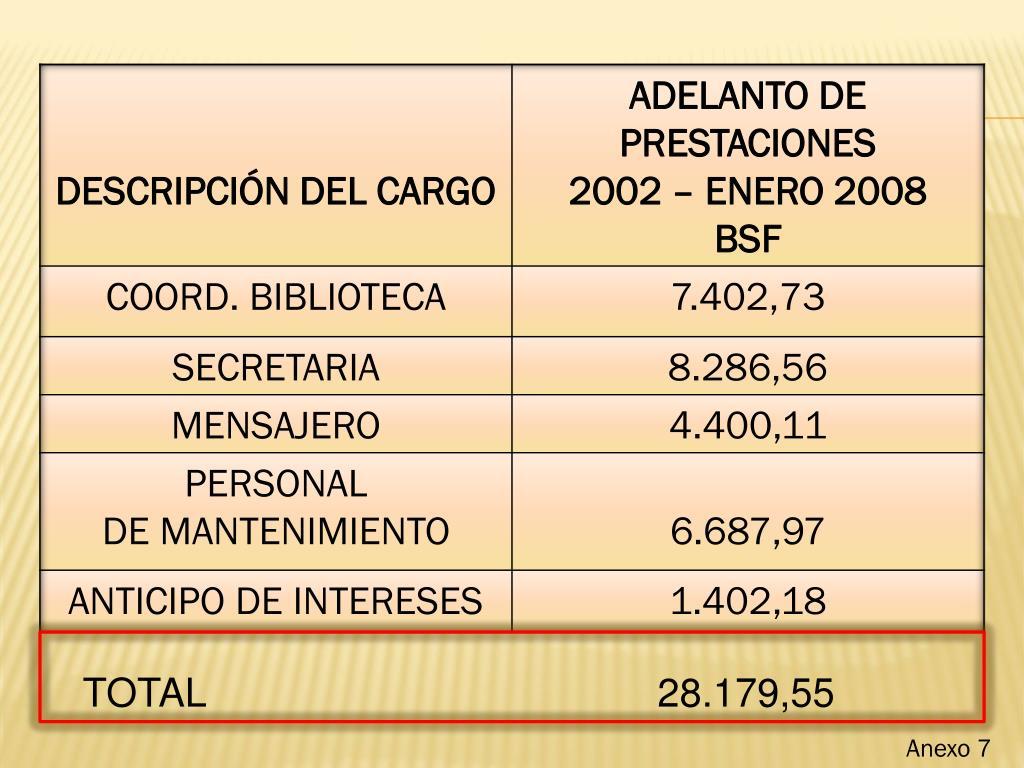 TOTAL                                         28.179,55