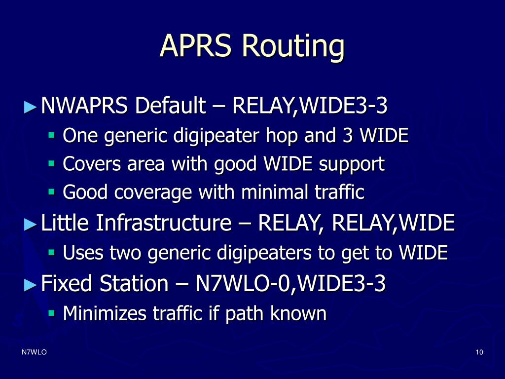 APRS Routing