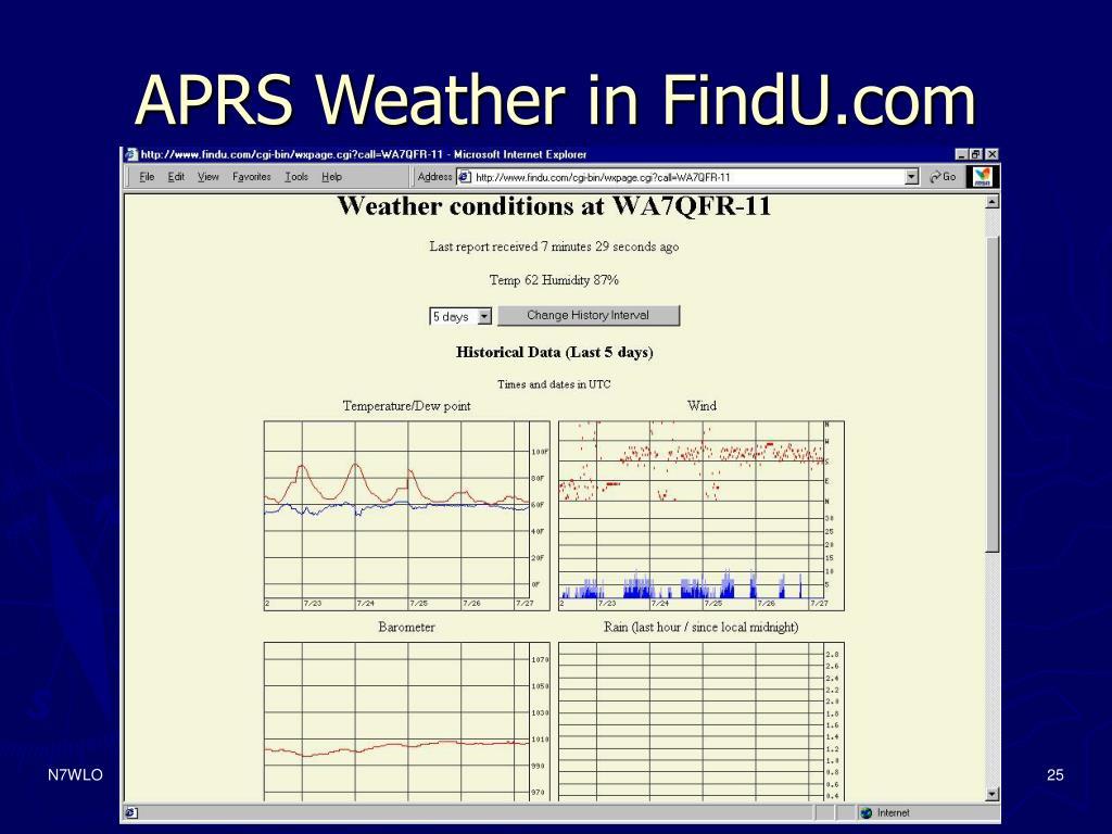 APRS Weather in FindU.com