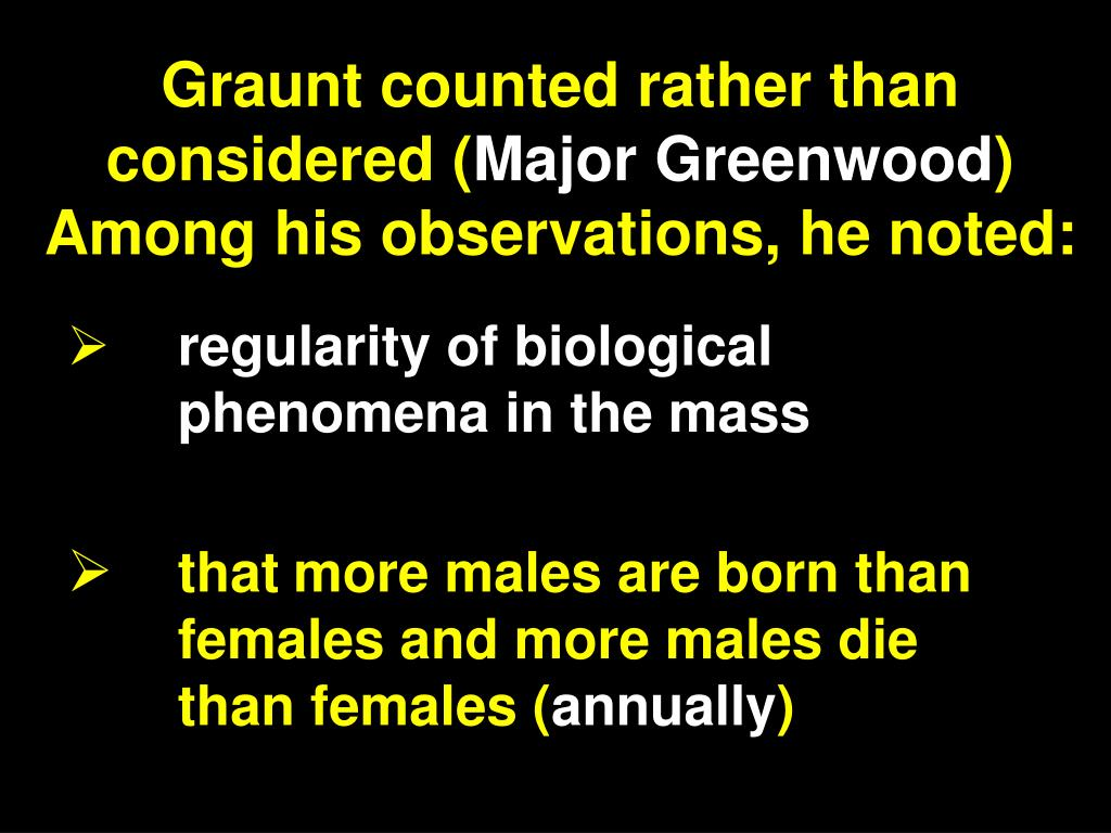 Graunt counted rather than considered (